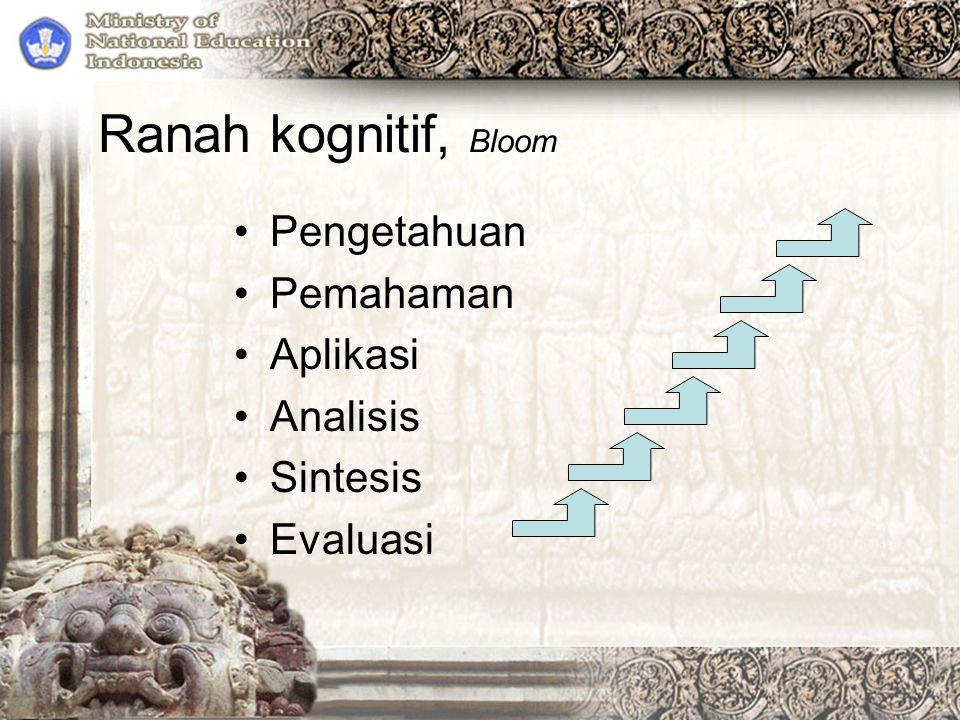 Ranah kognitif, Bloom Pengetahuan Pemahaman Aplikasi Analisis Sintesis