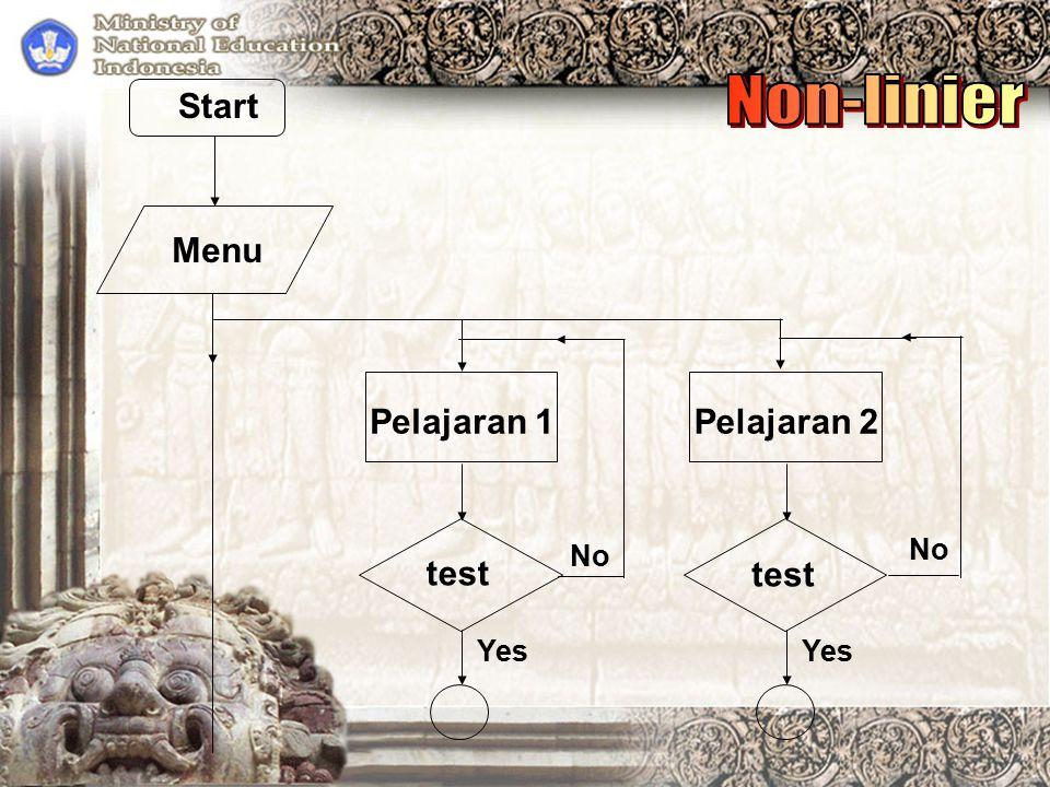 Start Non-linier Menu Pelajaran 1 Pelajaran 2 No No test test Yes Yes