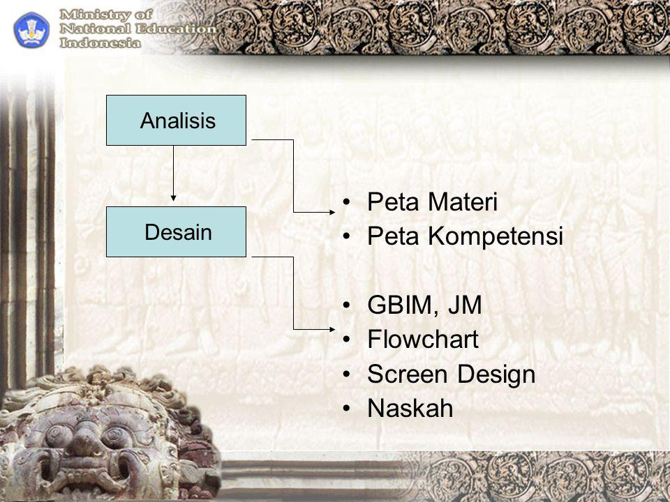 Peta Materi Peta Kompetensi GBIM, JM Flowchart Screen Design Naskah