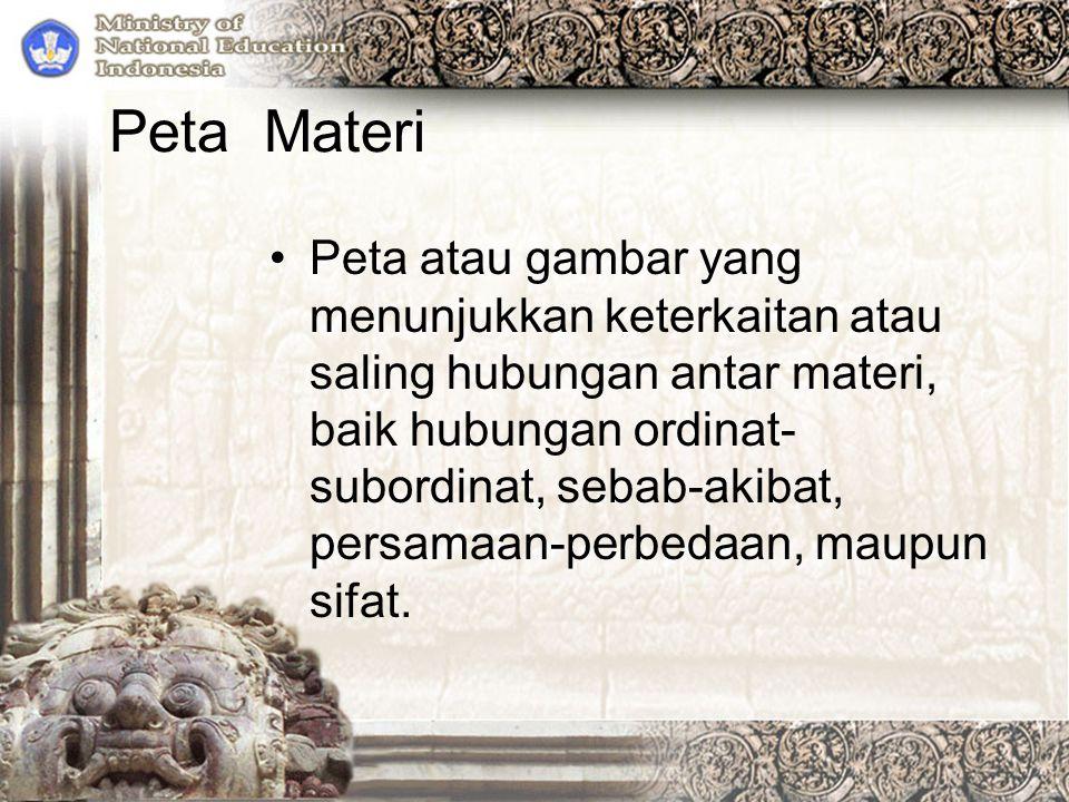 Peta Materi
