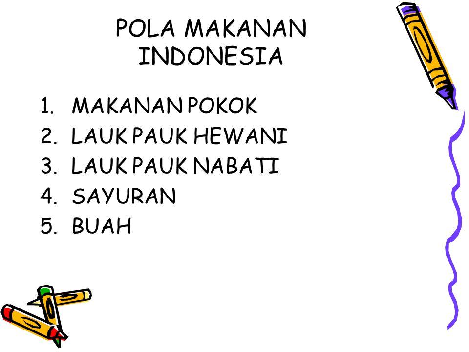 POLA MAKANAN INDONESIA