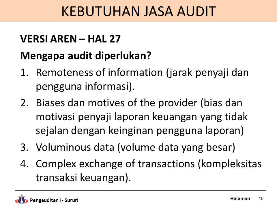KEBUTUHAN JASA AUDIT VERSI AREN – HAL 27 Mengapa audit diperlukan