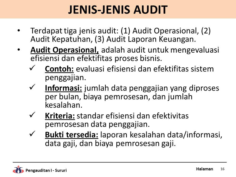 JENIS-JENIS AUDIT Terdapat tiga jenis audit: (1) Audit Operasional, (2) Audit Kepatuhan, (3) Audit Laporan Keuangan.
