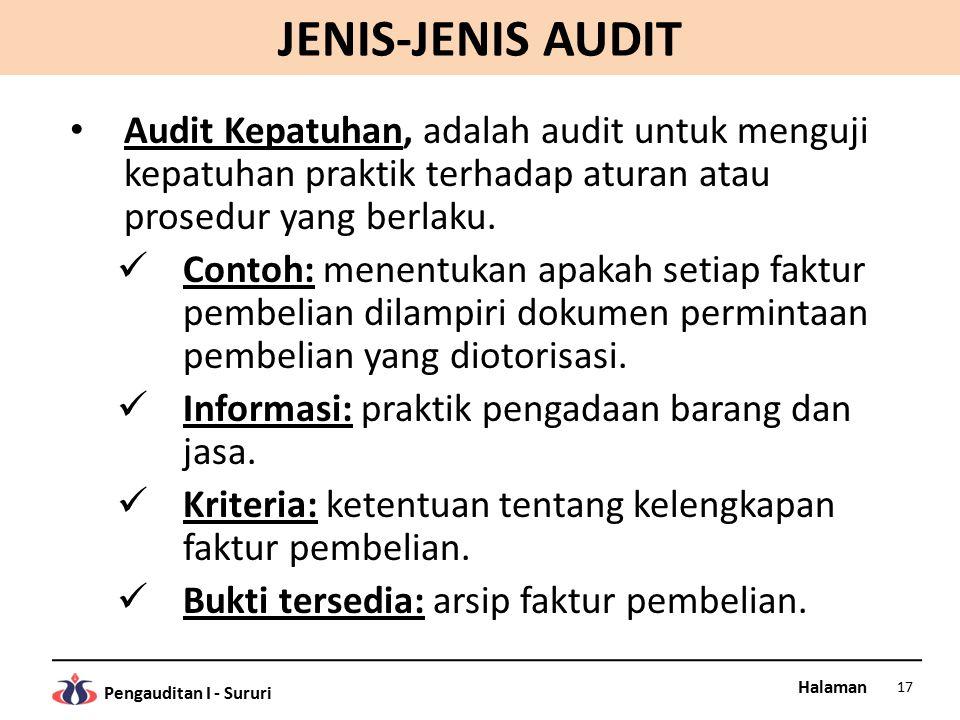 JENIS-JENIS AUDIT Audit Kepatuhan, adalah audit untuk menguji kepatuhan praktik terhadap aturan atau prosedur yang berlaku.