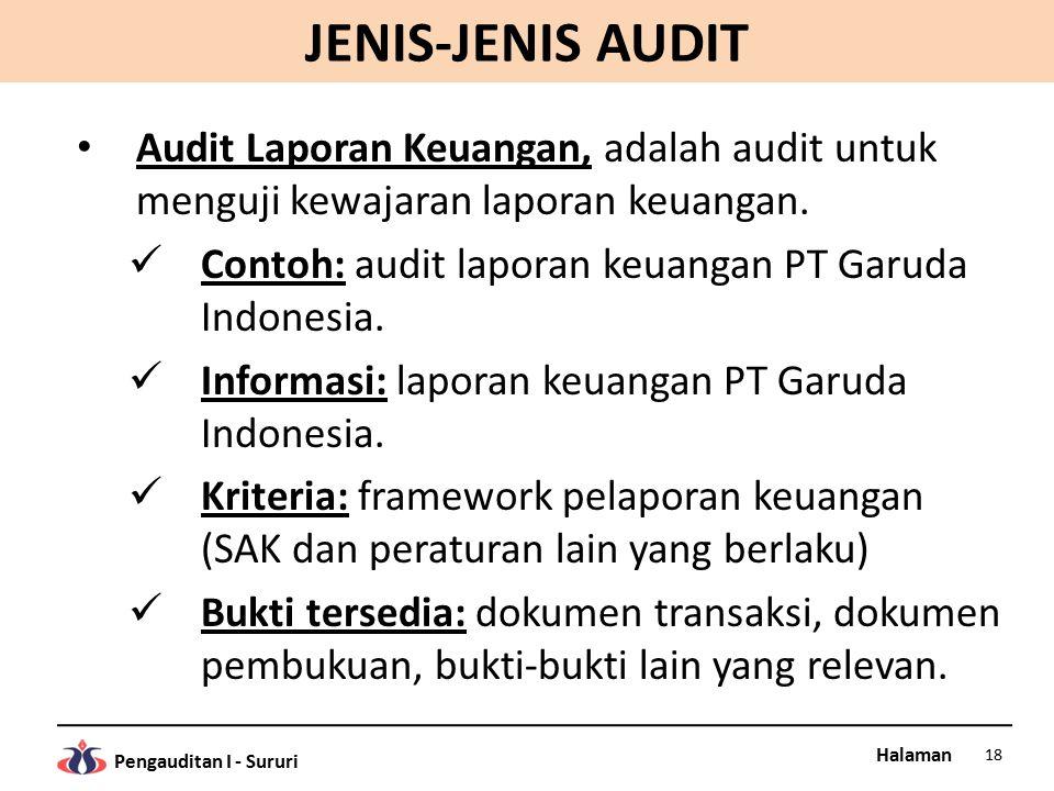 JENIS-JENIS AUDIT Audit Laporan Keuangan, adalah audit untuk menguji kewajaran laporan keuangan. Contoh: audit laporan keuangan PT Garuda Indonesia.