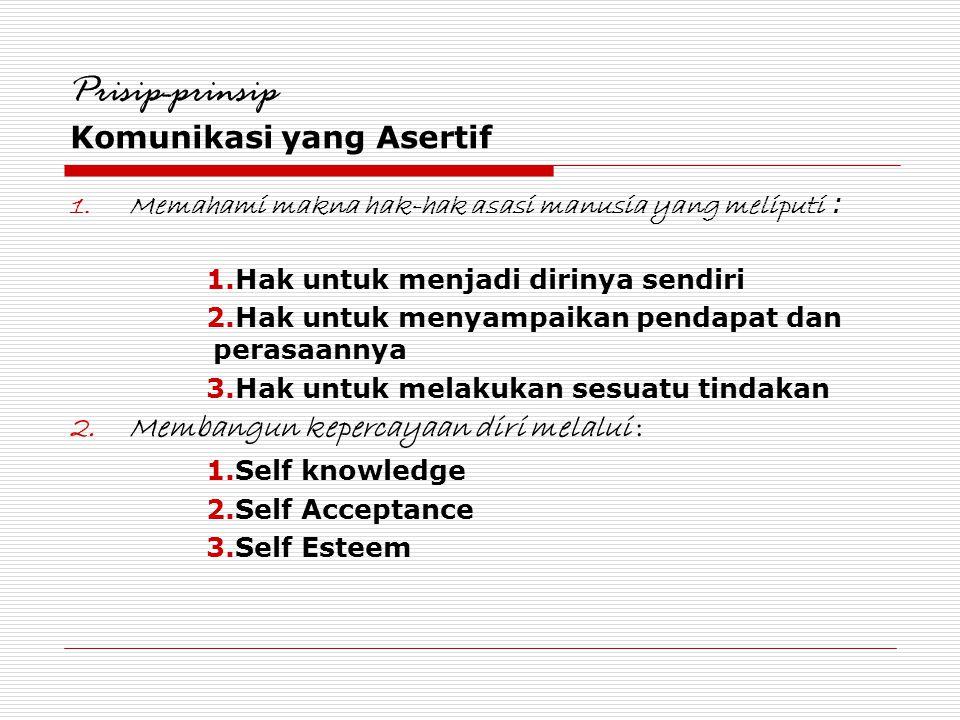 Prisip-prinsip Komunikasi yang Asertif