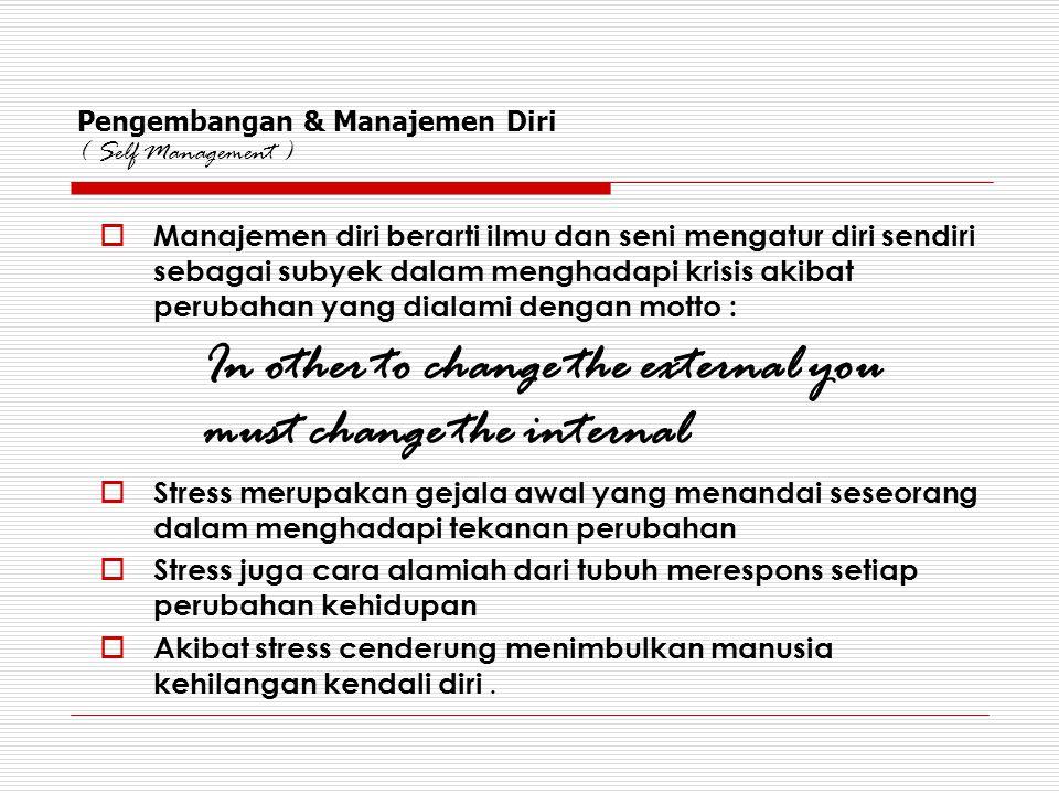 Pengembangan & Manajemen Diri ( Self Management )