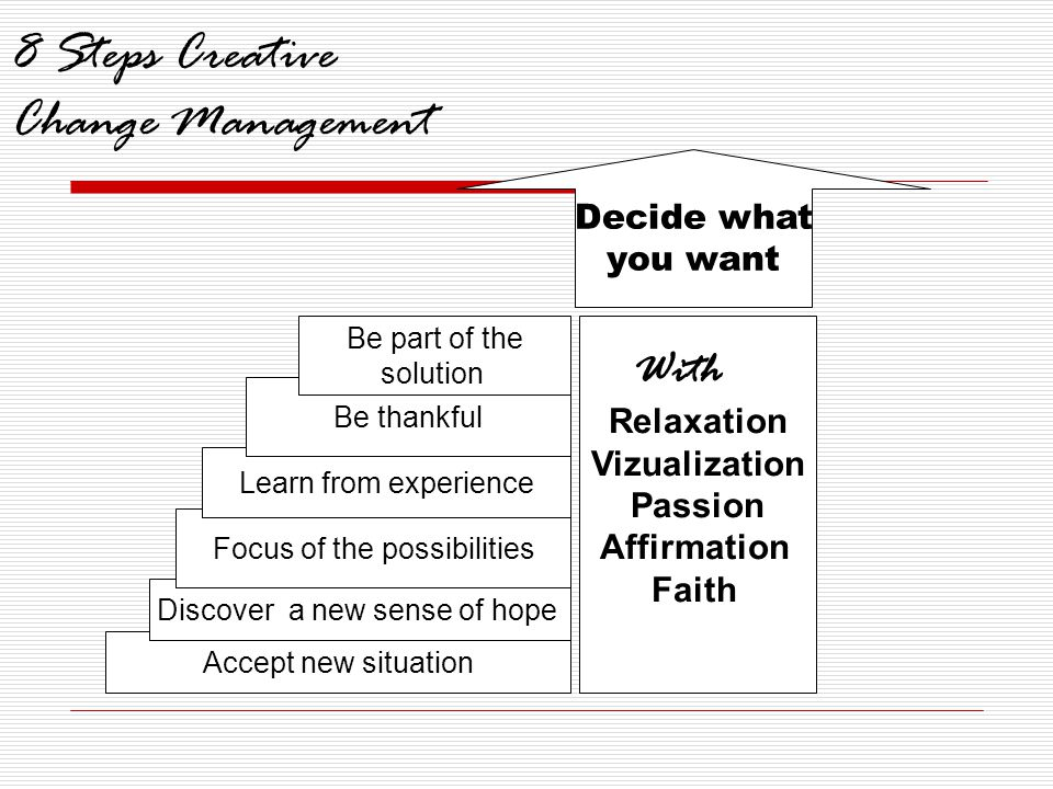 8 Steps Creative Change Management