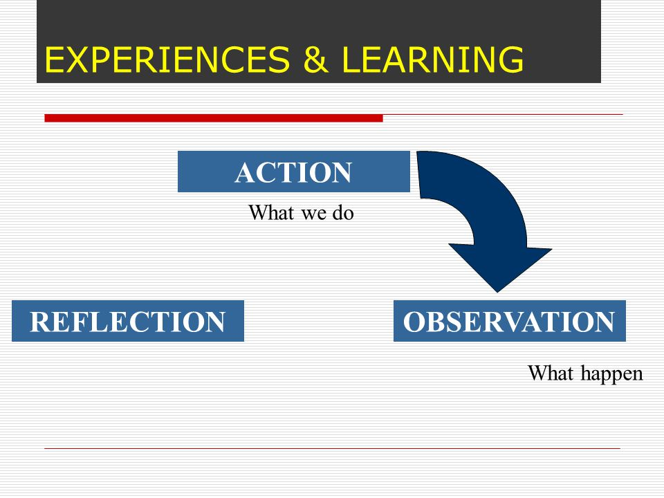 EXPERIENCES & LEARNING