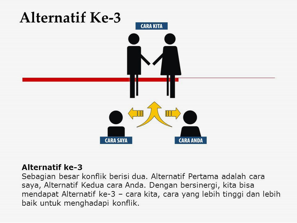 Alternatif Ke-3