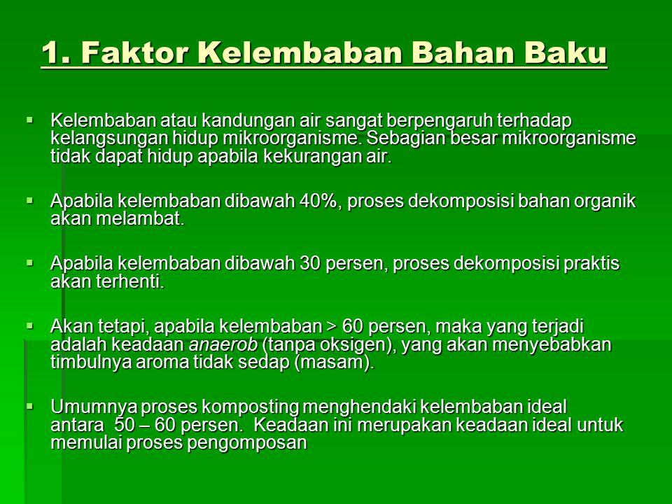 1. Faktor Kelembaban Bahan Baku