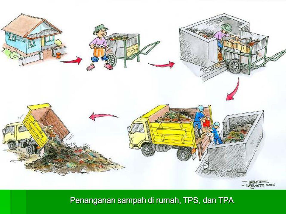 Penanganan sampah di rumah, TPS, dan TPA