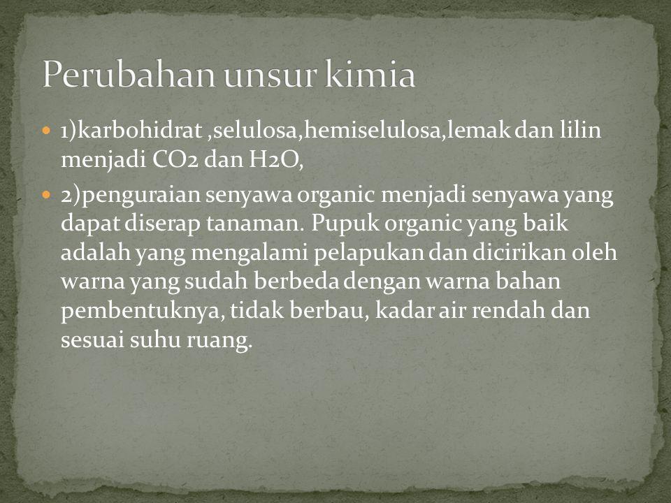 Perubahan unsur kimia 1)karbohidrat ,selulosa,hemiselulosa,lemak dan lilin menjadi CO2 dan H2O,