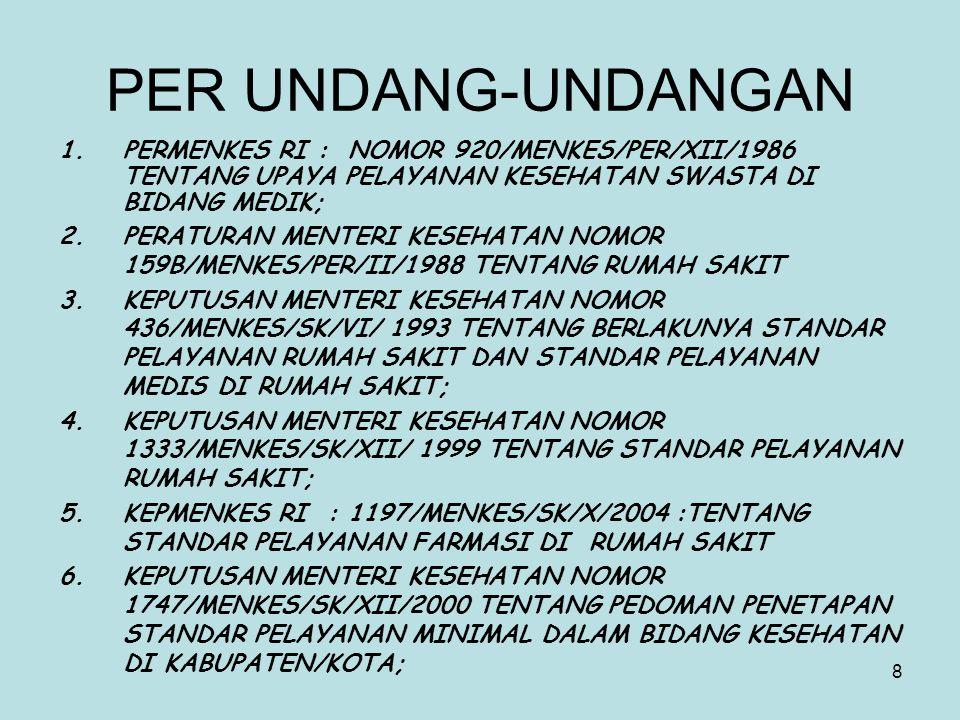 PER UNDANG-UNDANGAN PERMENKES RI : NOMOR 920/MENKES/PER/XII/1986 TENTANG UPAYA PELAYANAN KESEHATAN SWASTA DI BIDANG MEDIK;