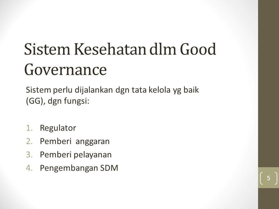 Sistem Kesehatan dlm Good Governance