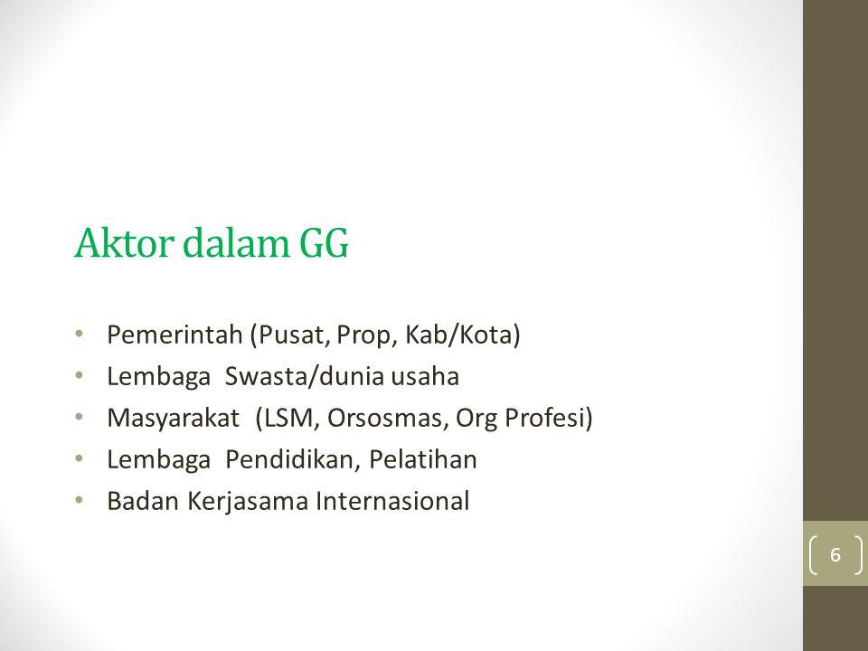 Aktor dalam GG Pemerintah (Pusat, Prop, Kab/Kota)