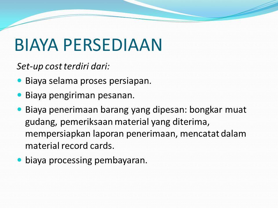 BIAYA PERSEDIAAN Set-up cost terdiri dari: