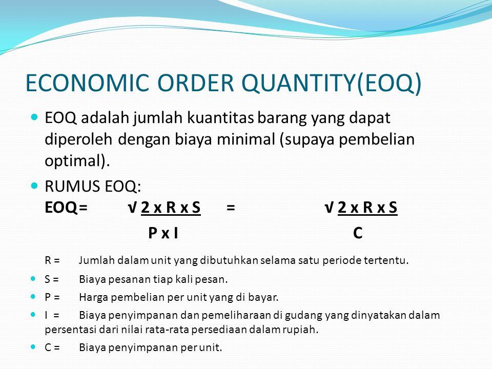 ECONOMIC ORDER QUANTITY(EOQ)