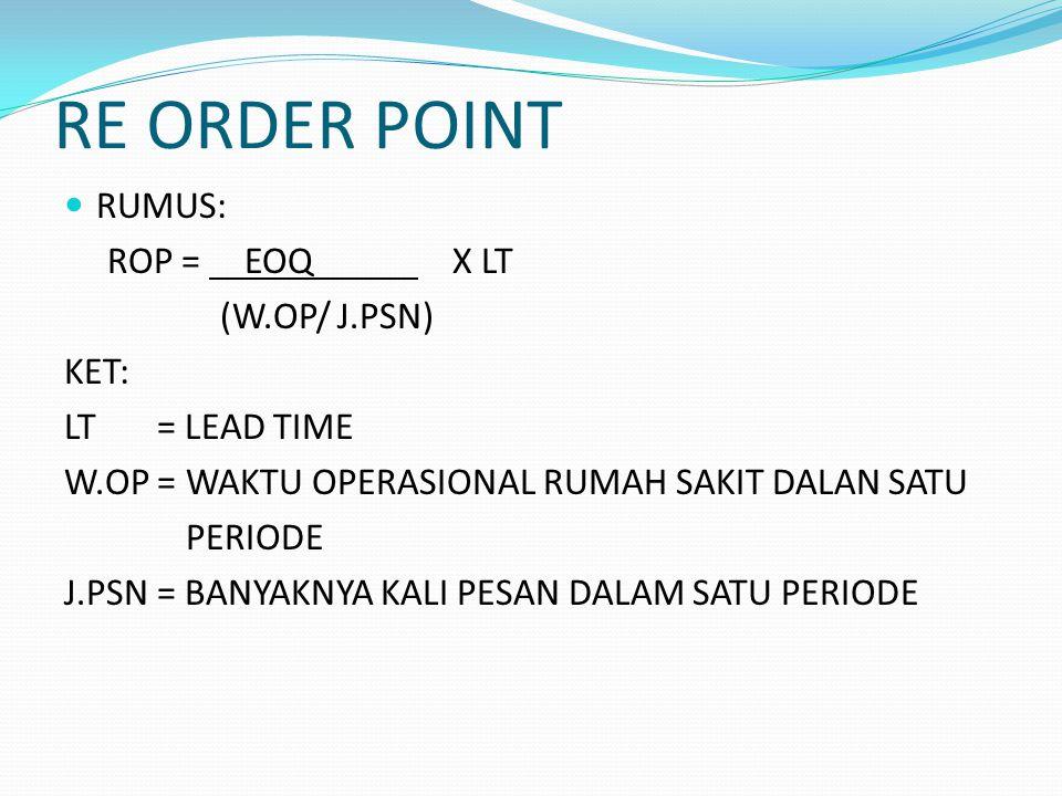 RE ORDER POINT RUMUS: ROP = EOQ X LT (W.OP/ J.PSN) KET: LT = LEAD TIME
