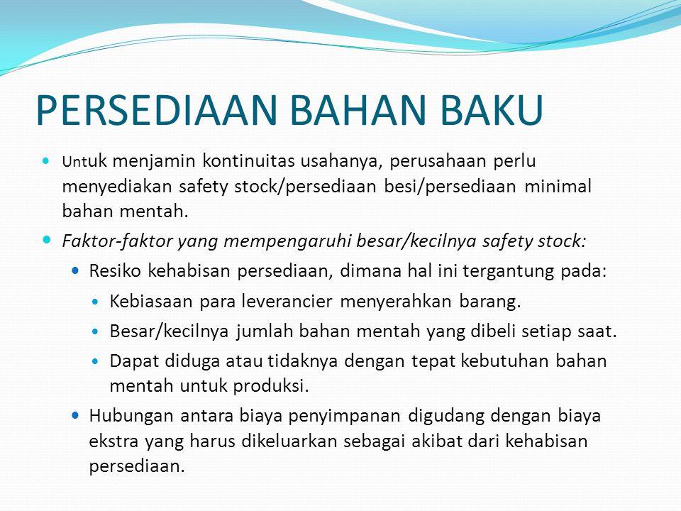 PERSEDIAAN BAHAN BAKU Untuk menjamin kontinuitas usahanya, perusahaan perlu menyediakan safety stock/persediaan besi/persediaan minimal bahan mentah.