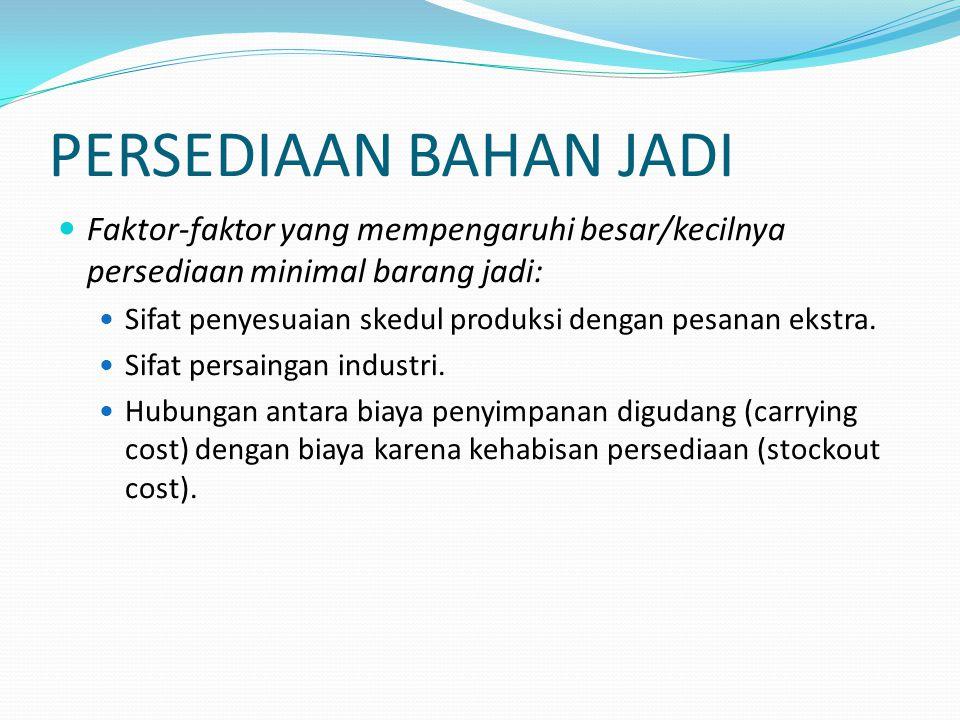 PERSEDIAAN BAHAN JADI Faktor-faktor yang mempengaruhi besar/kecilnya persediaan minimal barang jadi: