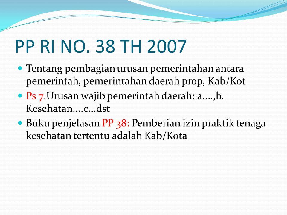 PP RI NO. 38 TH 2007 Tentang pembagian urusan pemerintahan antara pemerintah, pemerintahan daerah prop, Kab/Kot.