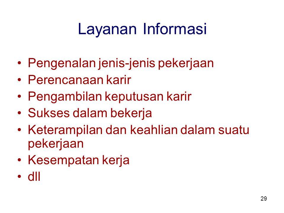 Layanan Informasi Pengenalan jenis-jenis pekerjaan Perencanaan karir