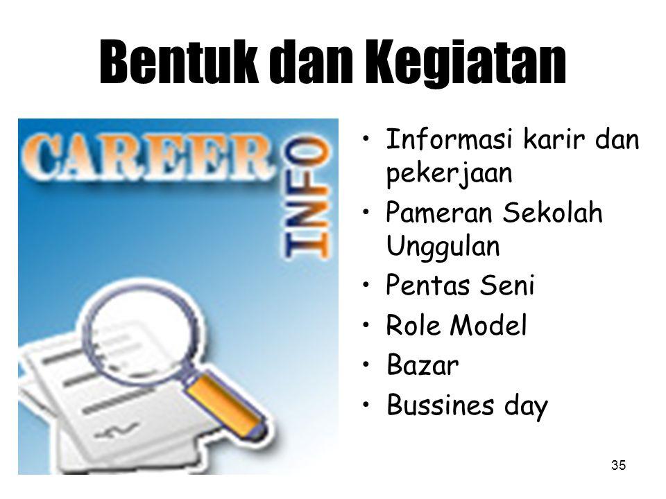 Bentuk dan Kegiatan Informasi karir dan pekerjaan