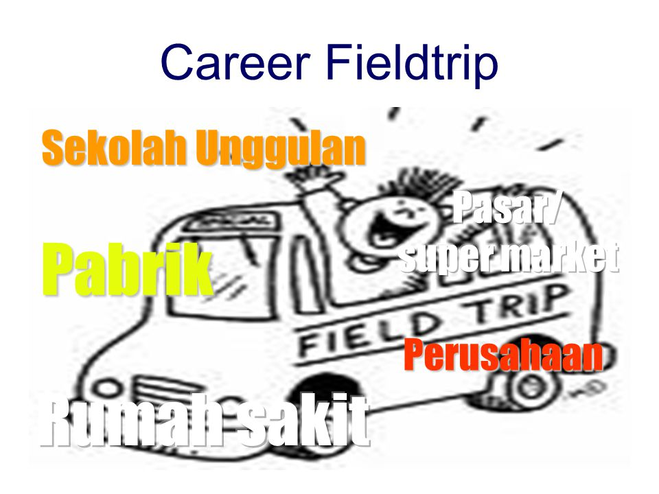 Pabrik Rumah sakit Career Fieldtrip Sekolah Unggulan Pasar/