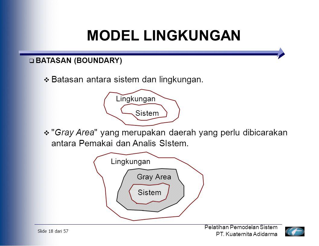MODEL LINGKUNGAN Batasan antara sistem dan lingkungan.