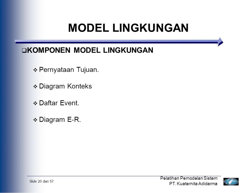 MODEL LINGKUNGAN KOMPONEN MODEL LINGKUNGAN Pernyataan Tujuan.