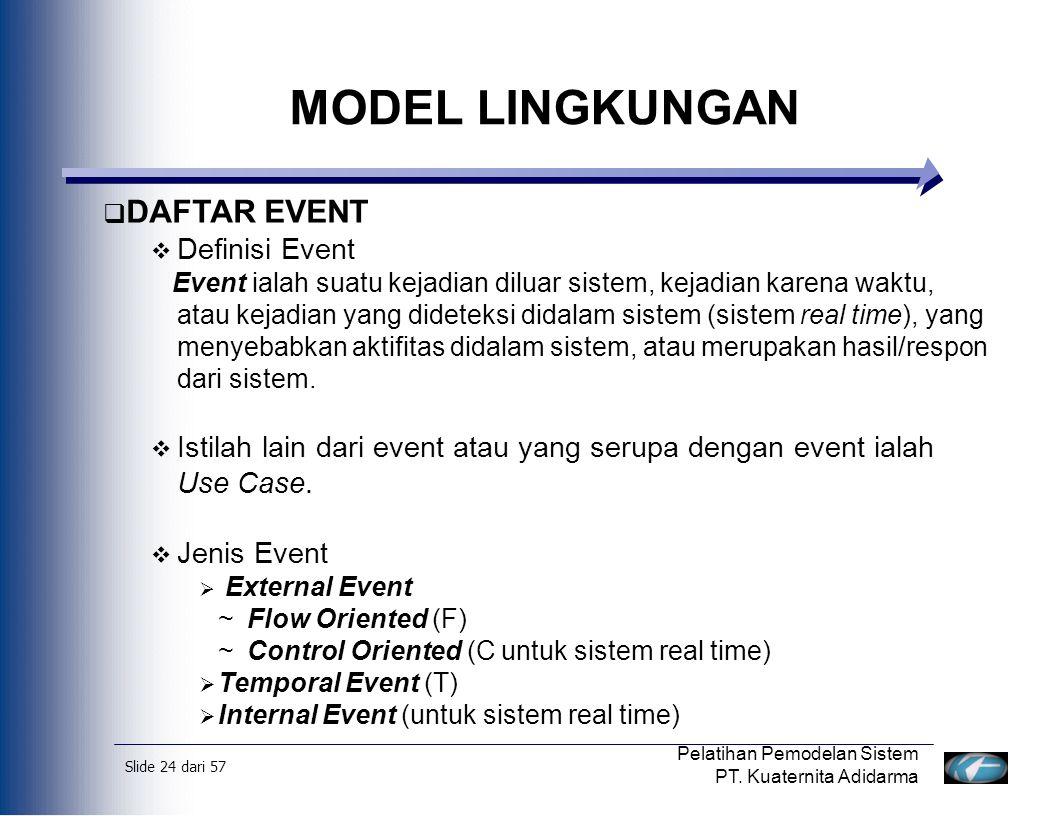 MODEL LINGKUNGAN DAFTAR EVENT Definisi Event