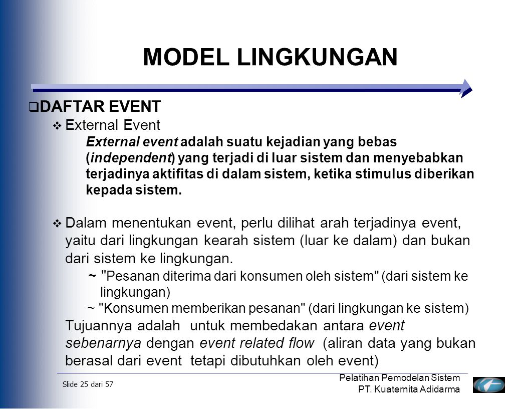 MODEL LINGKUNGAN DAFTAR EVENT External Event