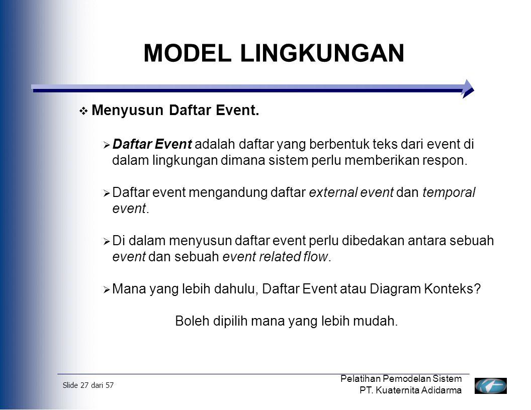 MODEL LINGKUNGAN Menyusun Daftar Event.