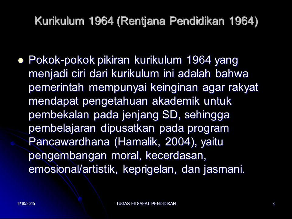 Kurikulum 1964 (Rentjana Pendidikan 1964)