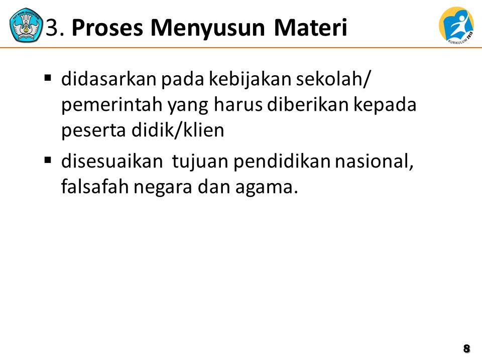 3. Proses Menyusun Materi