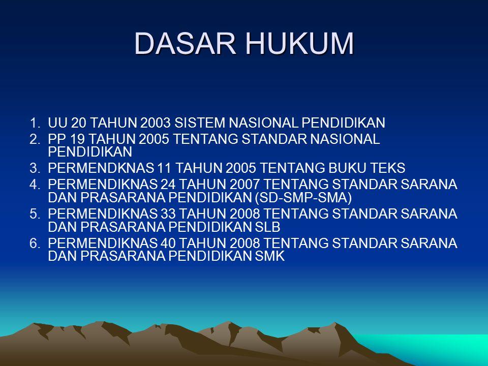 DASAR HUKUM UU 20 TAHUN 2003 SISTEM NASIONAL PENDIDIKAN