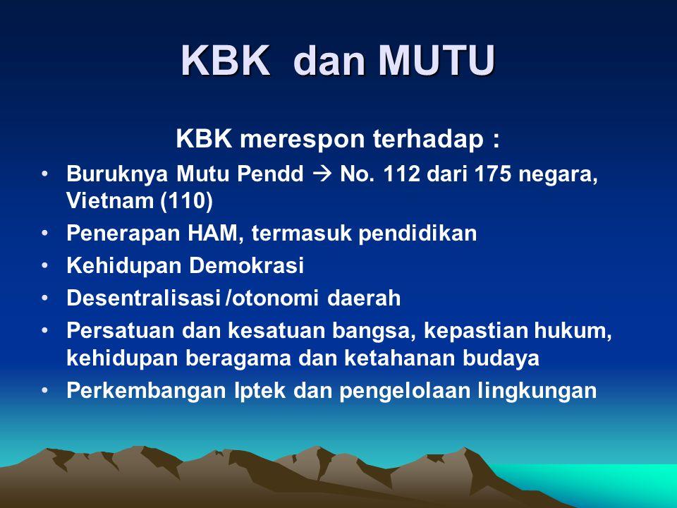 KBK merespon terhadap :