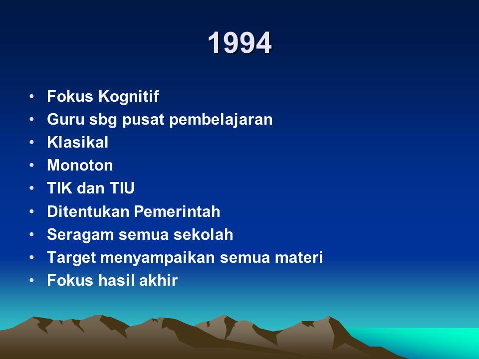 1994 Fokus Kognitif Guru sbg pusat pembelajaran Klasikal Monoton