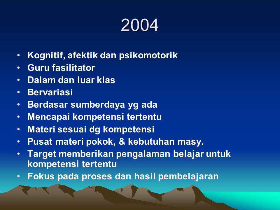 2004 Kognitif, afektik dan psikomotorik Guru fasilitator