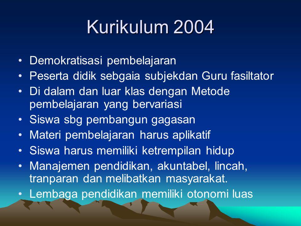 Kurikulum 2004 Demokratisasi pembelajaran
