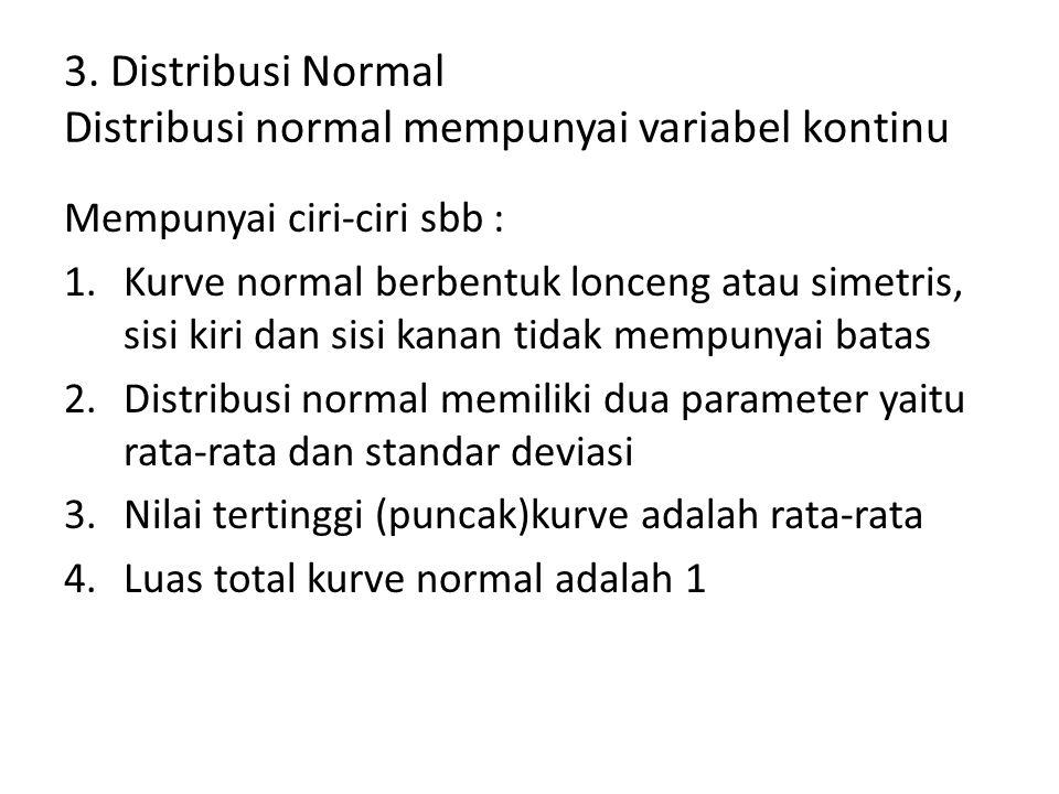 3. Distribusi Normal Distribusi normal mempunyai variabel kontinu