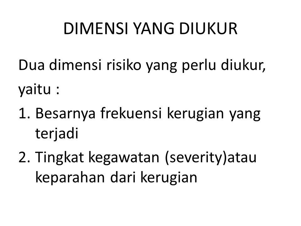 DIMENSI YANG DIUKUR Dua dimensi risiko yang perlu diukur, yaitu :