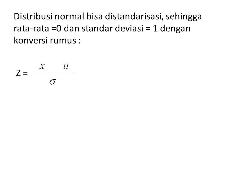 Distribusi normal bisa distandarisasi, sehingga rata-rata =0 dan standar deviasi = 1 dengan konversi rumus :