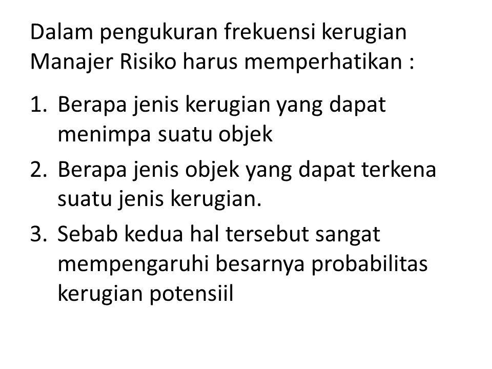 Dalam pengukuran frekuensi kerugian Manajer Risiko harus memperhatikan :