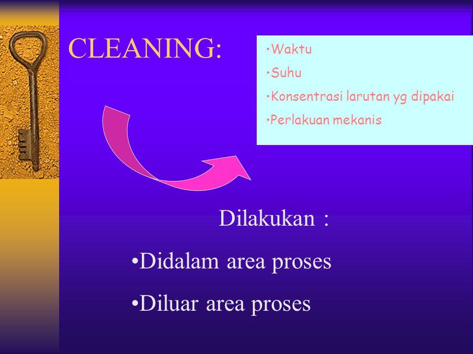 CLEANING: Dilakukan : Didalam area proses Diluar area proses Waktu