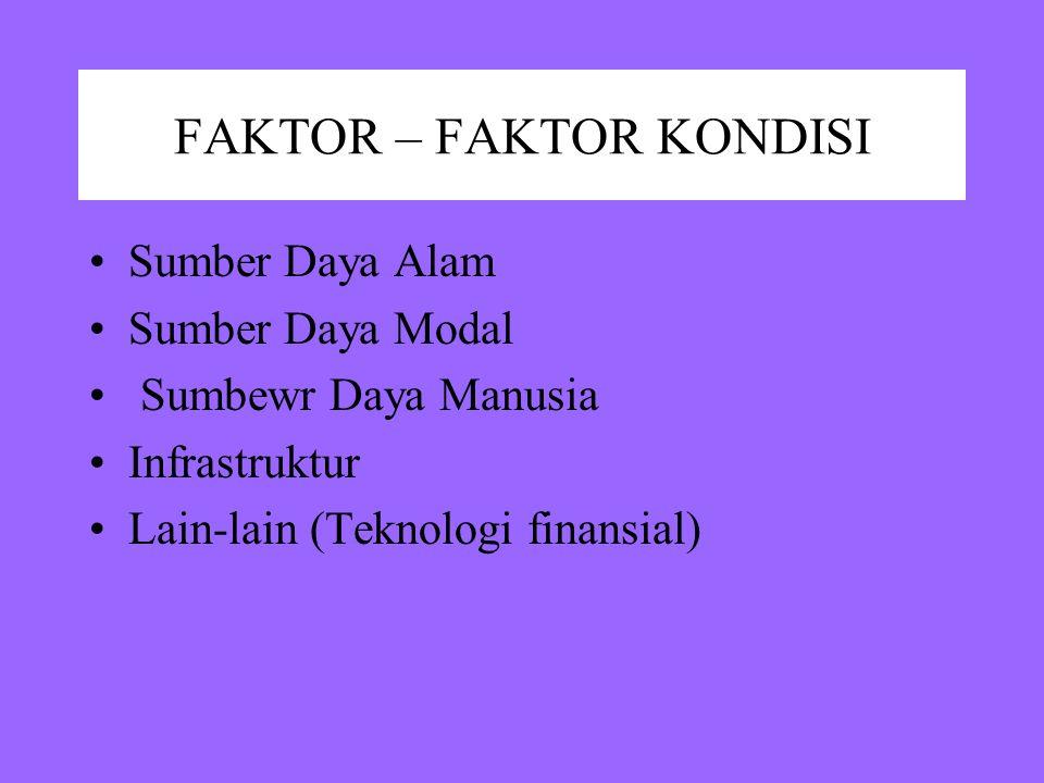 FAKTOR – FAKTOR KONDISI