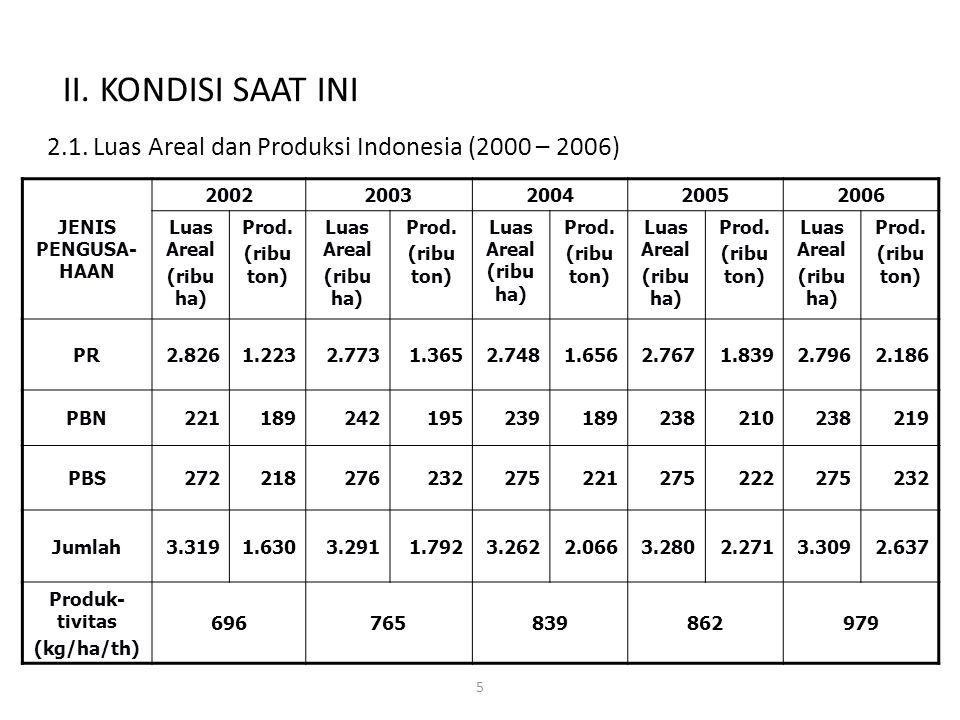 II. KONDISI SAAT INI 2.1. Luas Areal dan Produksi Indonesia (2000 – 2006) JENIS PENGUSA- HAAN. 2002.