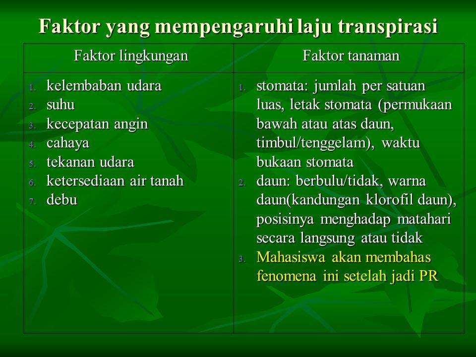 Faktor yang mempengaruhi laju transpirasi