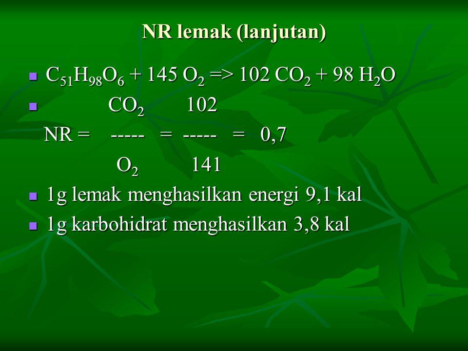 NR lemak (lanjutan) C51H98O6 + 145 O2 => 102 CO2 + 98 H2O. CO2 102. NR = ----- = ----- = 0,7.